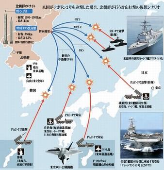 北朝鮮ミサイル.jpg