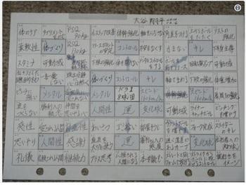 大谷翔平マンダラチャート.jpg