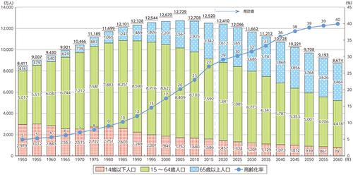 人口推移H28.png